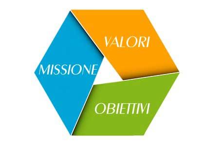 BROTHERMEDICALS Srl: missione, valori ed obiettivi aziendali